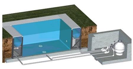 piscina laghetto bruespring